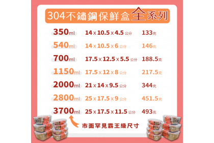 保鮮專家 不鏽鋼保鮮盒6件組 (350*2+700*2+1150*2)