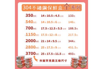 保鮮專家 不鏽鋼保鮮盒 入門三件組 (350+700+1150)